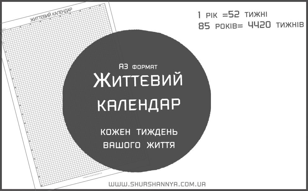 PROMО Lifemap